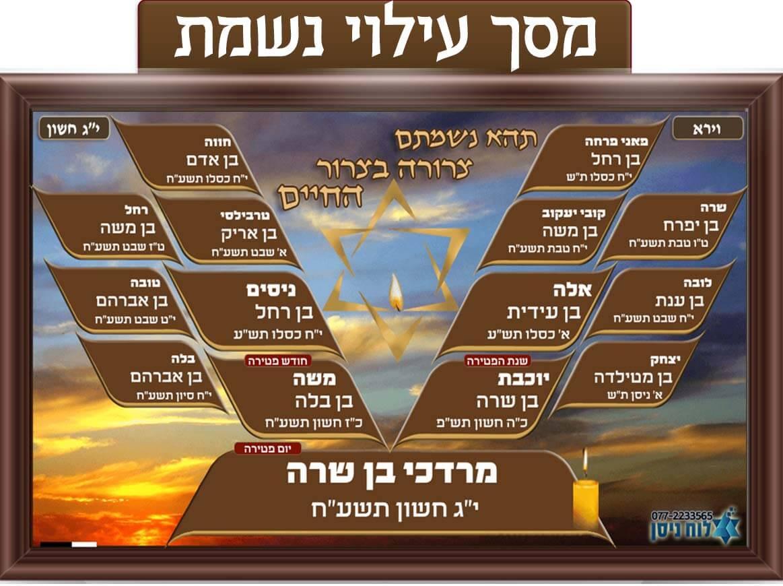 לוח דיגיטלי לבית הכנסת הנצחה, מציג נפטרים באופן אוטומאטי לפי יום, חודש, שנה. מסך עץ עילוי נשמת דיגיטלי ממוחשב מתקדם.